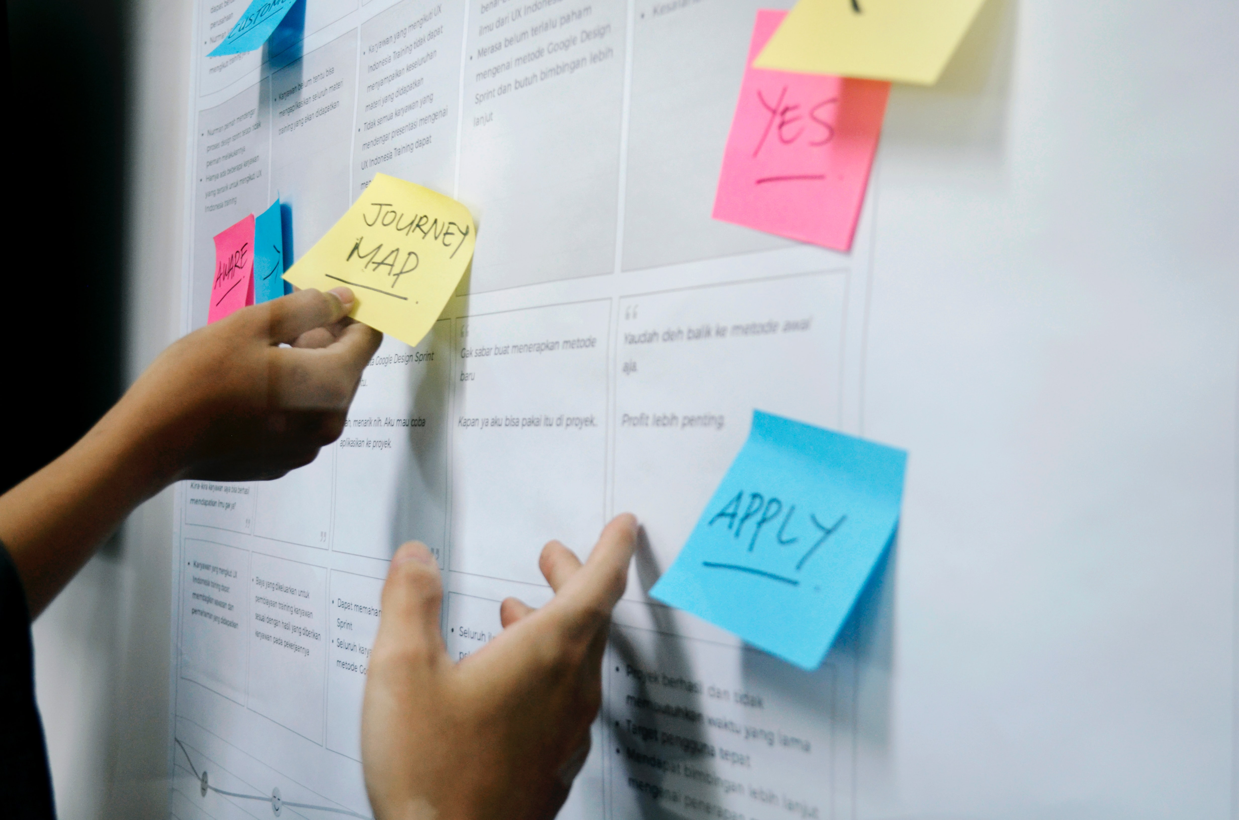 UX mapping